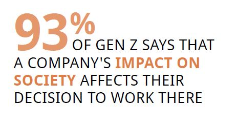 Gen Z and Social Impact