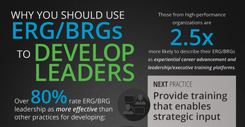 Infographic: Why You Should Use ERG/BRGs to Develop Leaders