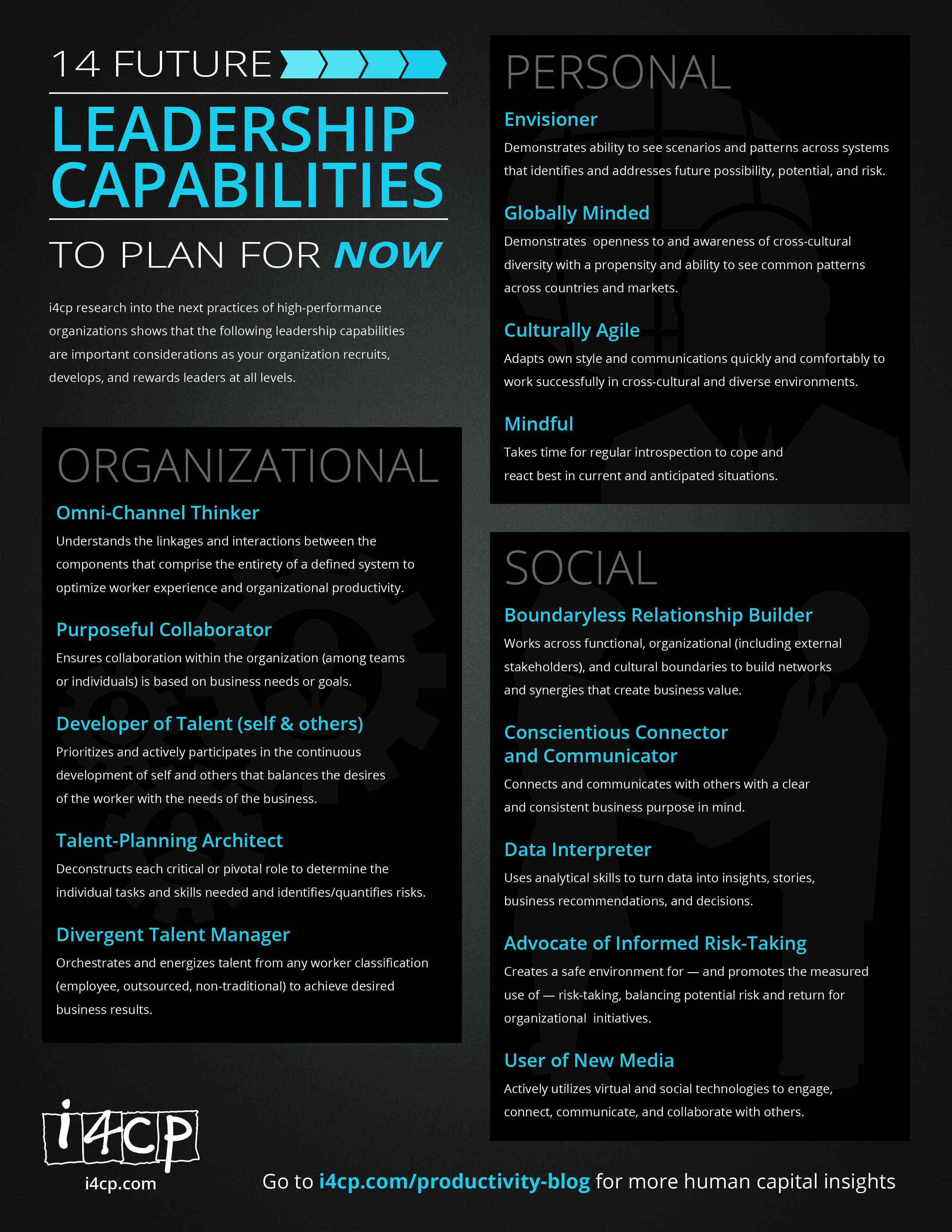 Future Leadership Capabilities
