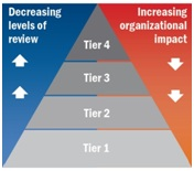 fedex research planning for decision making A risk assessment of fedex corporation marvin conley cis risk management & strategic planning cmgt /585 risk assessment tools in decision making article review.