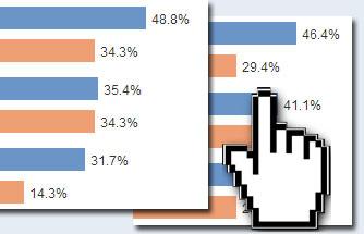 interactive data thumb