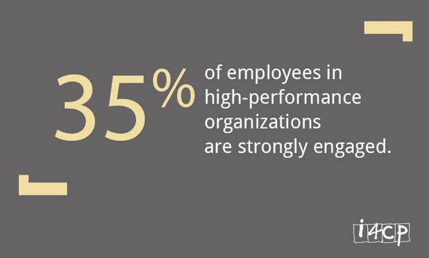 35 percent engaged employees