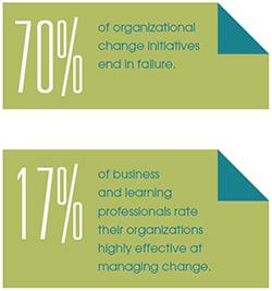 Change management 70 percent of companies fail