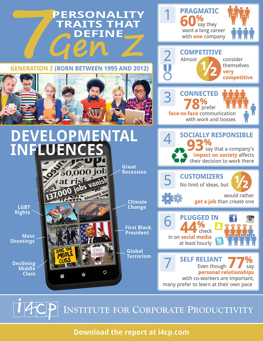 7 Personality Traits that Define Gen Z Infographic