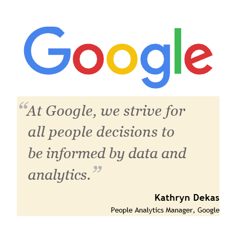How Google Used Data to Validate the Impact of Good Managers