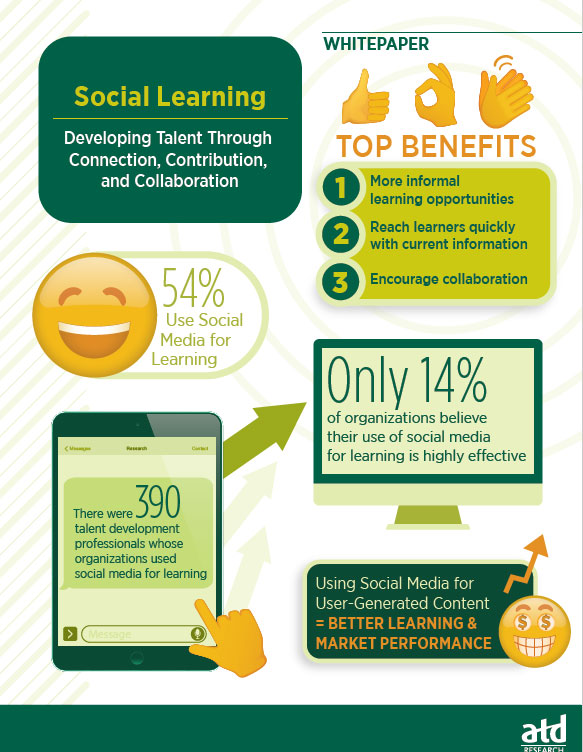 Social learning research