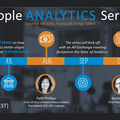 i4cp Launches a 6-part People Analytics Series
