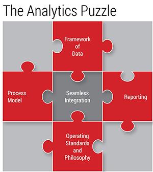 People Analytics Puzzle