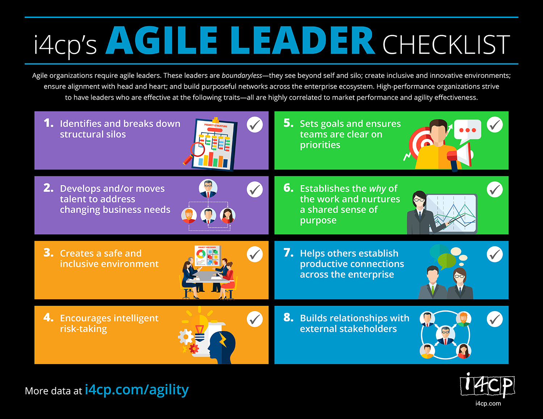 Agile Leader Checklist