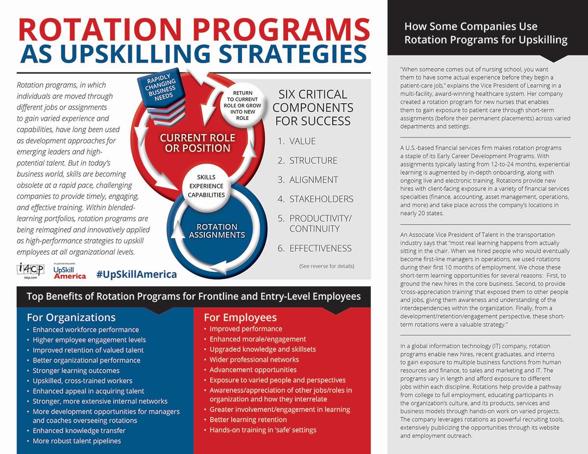 Rotation Programs as Upskilling Strategies