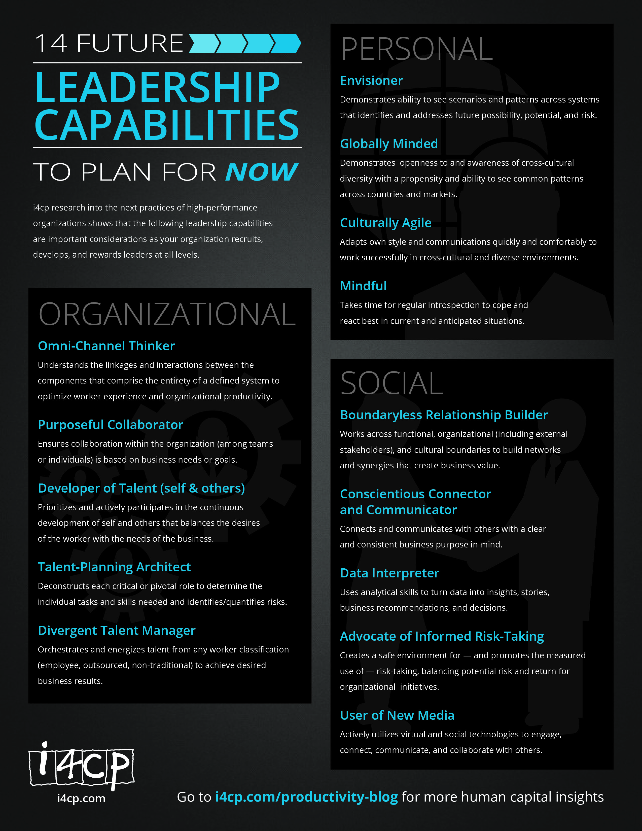 Future Leadership Capabilities