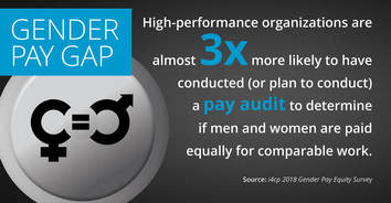 Step #1 of Bridging the Gender Pay Gap: Do the Audit Already