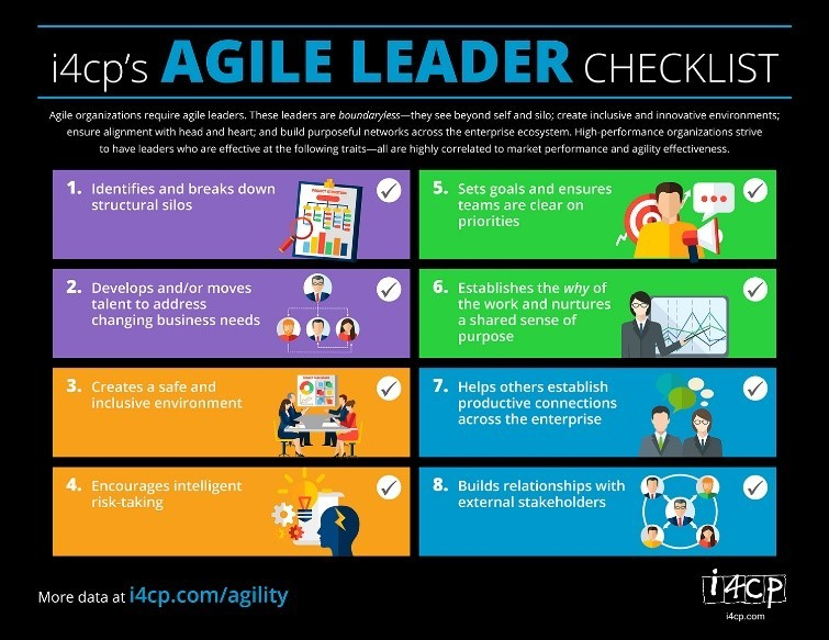 i4cps agile leader checklist