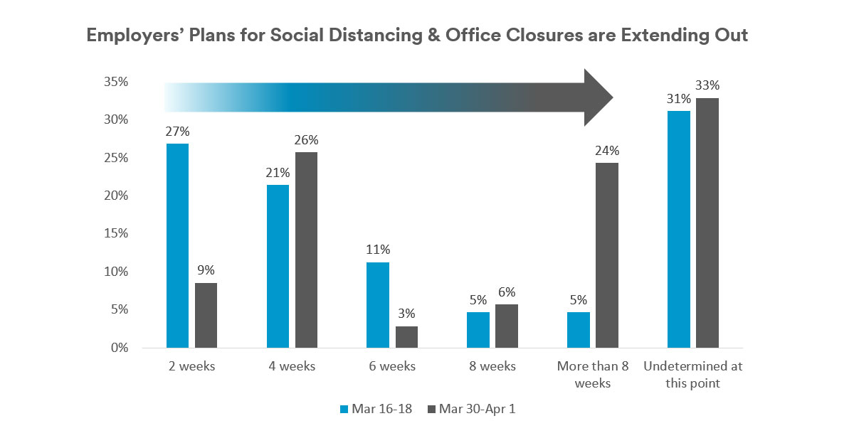 employer office closure plans hero.jpg
