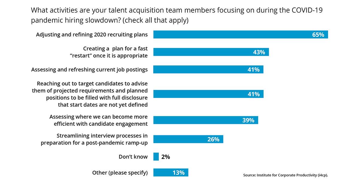 talent acquisition focus during coronavirus april 8 hero.jpg
