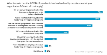 COVID-19 leadership development hero.jpg