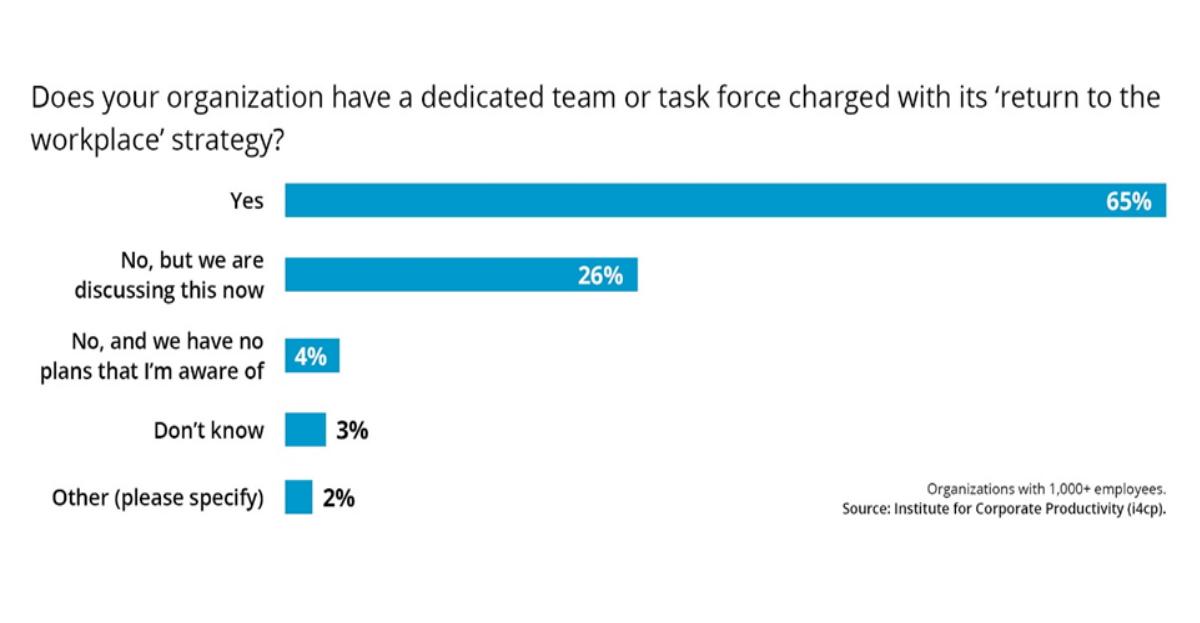 Dedicated return to work task force graph hero.jpg