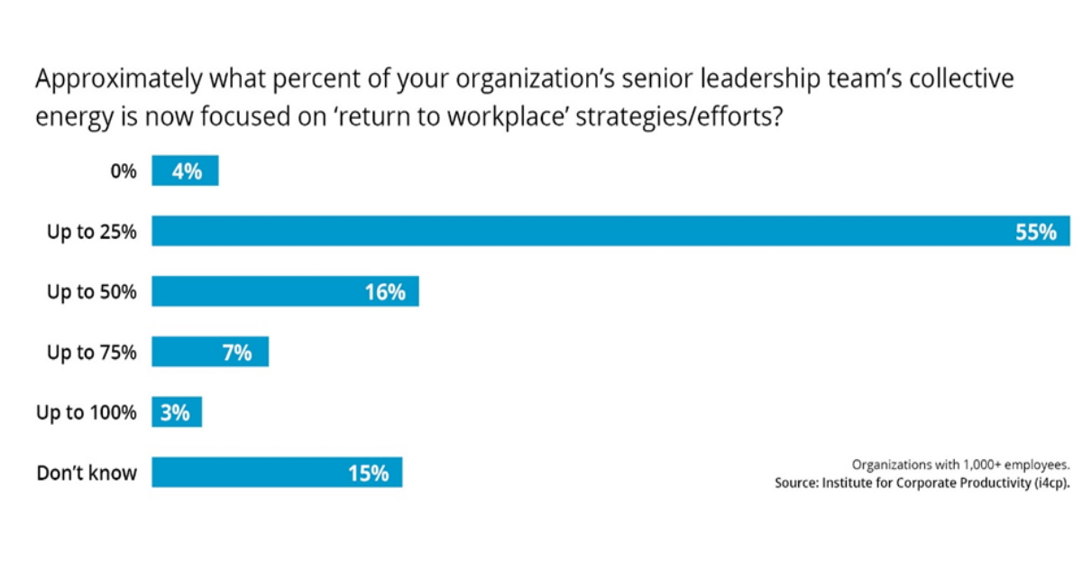Energy into workplace strategies hero.jpg
