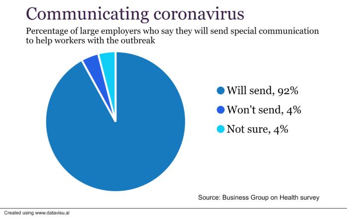 CoronaVirus.Comms .3.3.20UPDATE2 700x438.png