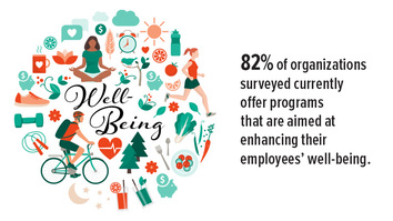 Organizations Are Enhancing Their Well-Being Offerings Image