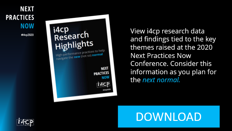 i4cp 2020 Research Highlights